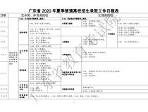 广东省2020年夏季普通高校招生录取工作日程表