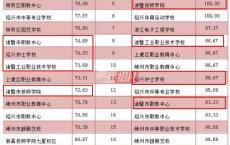 中专学校排名(初中毕业生学什么专业好)