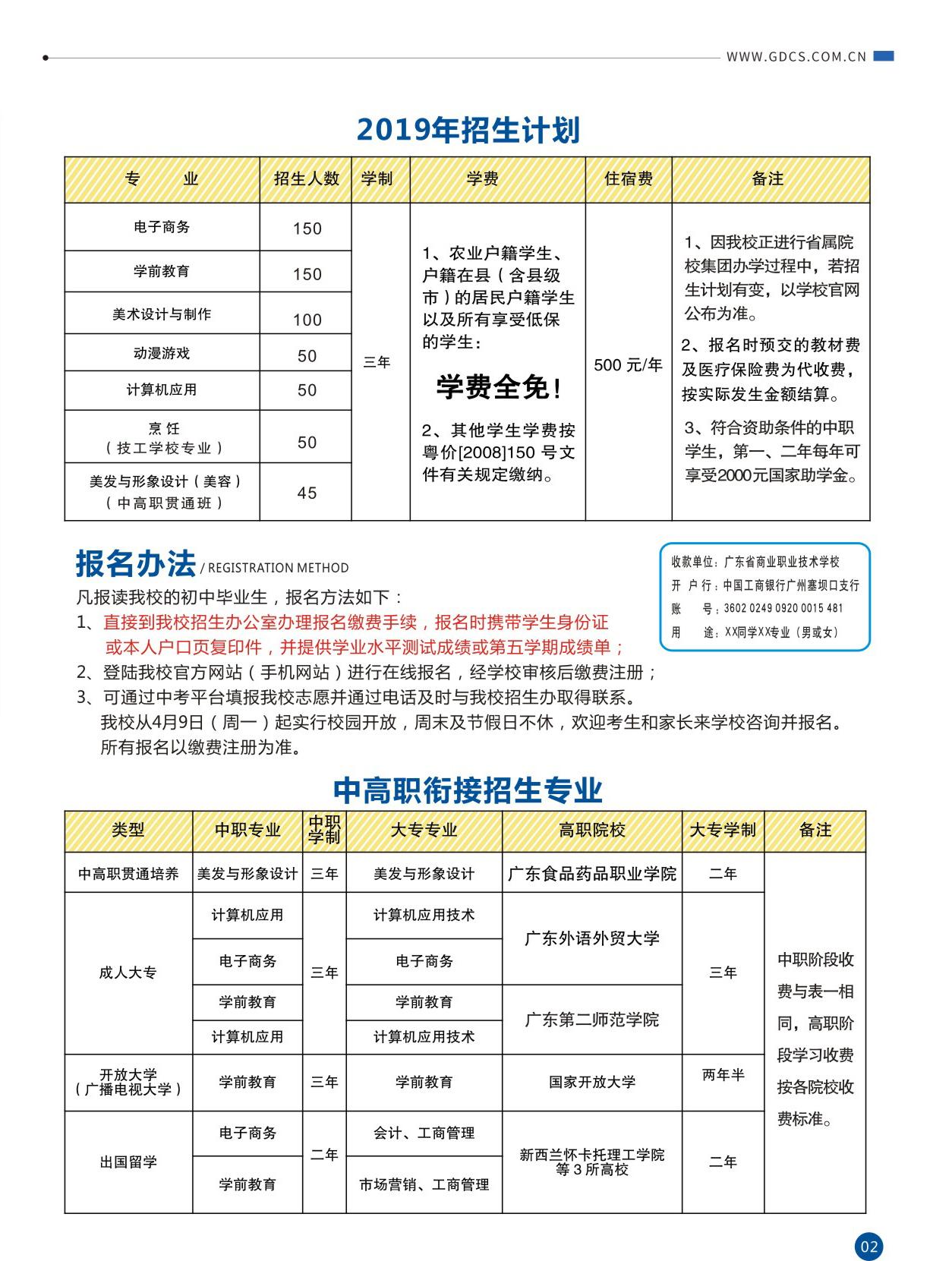 广东省商业职业技术学校2019年招生计划