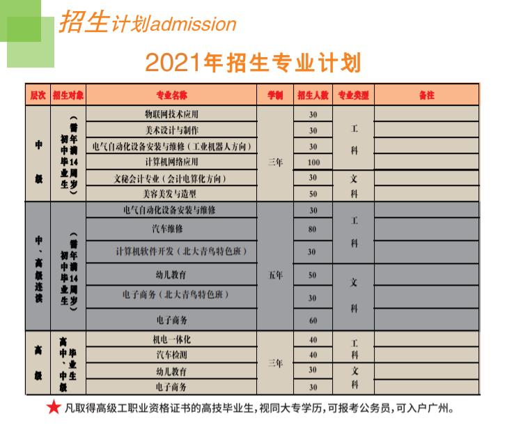 广东省冶金技工学校有什么专业.png