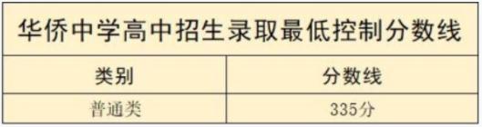 2021年江门中考录取分数线_恩平最低市控线
