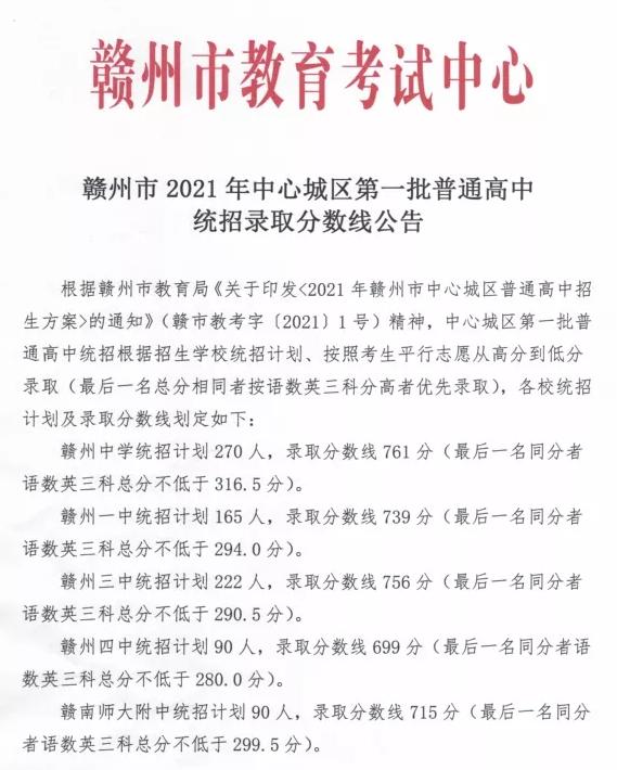 赣州2021年中考录取分数线